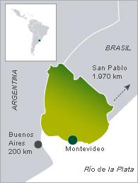Uruguay en América